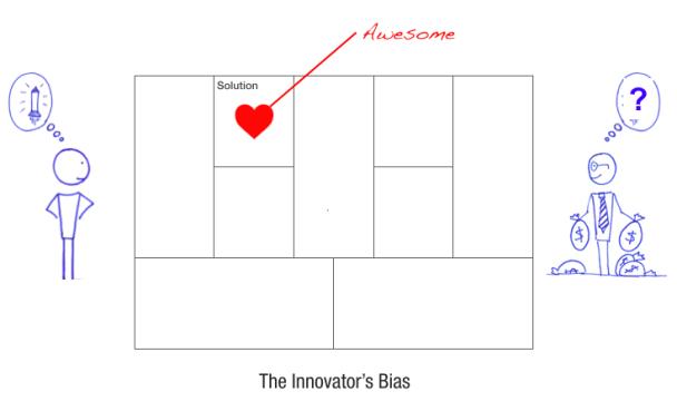 The Innovator's Bias