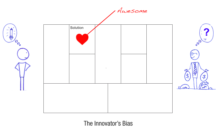 leanstack the innovators bias