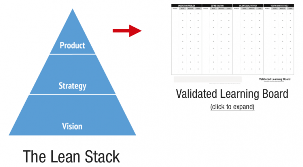 lean stack product