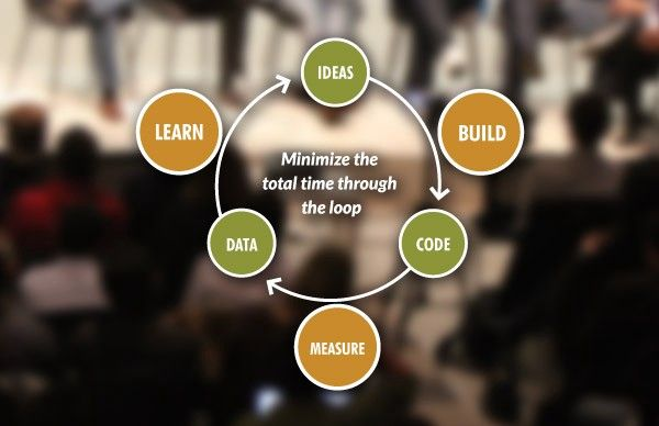 How A Scrappy Bootstrapped Team In The Middle Of Nowhere Used The Lean Startup Model To Achieve Startup Success