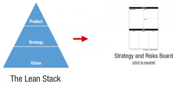 lean stack strategy