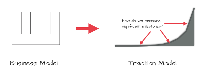 traction model