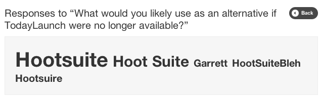 A great alternative to HootSuite? Our users thought so!